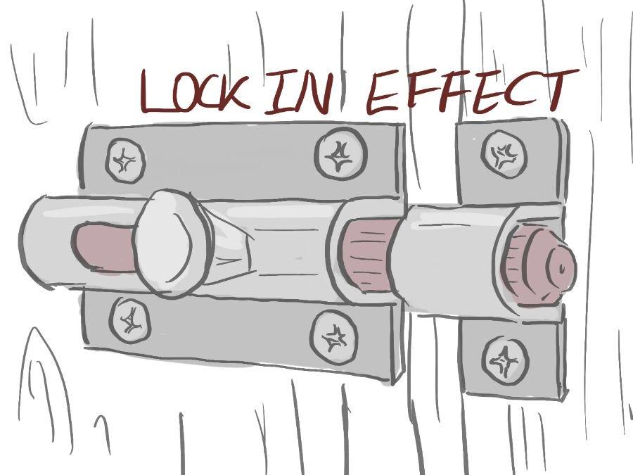 lock in effect