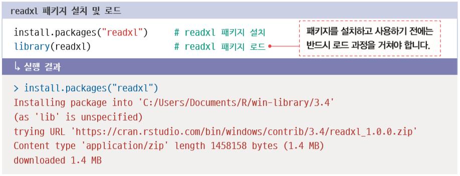 R 데이터 분석] 데이터 입력하기, read table()함수로 TXT파일
