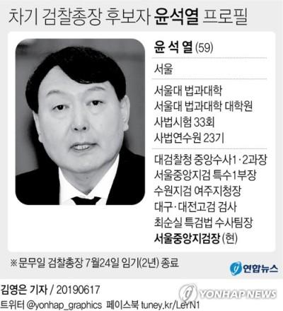 [이슈] 윤석열 검찰총장 후보