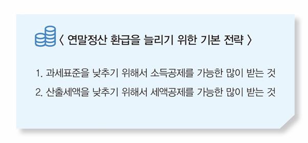 [절세미인] ③ 소비편-신용카드 上 3 1