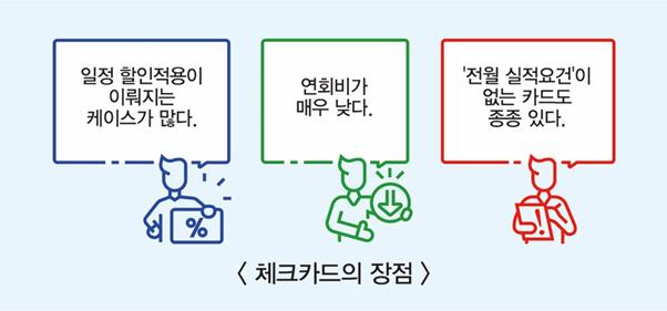 [절세미인] ⑤ 소비편-체크카드 4 4
