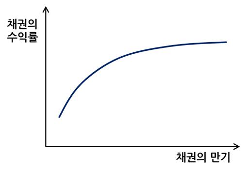 "[FOMC 바로보기] ② ""기준금리""를 조정하는 이유 image"
