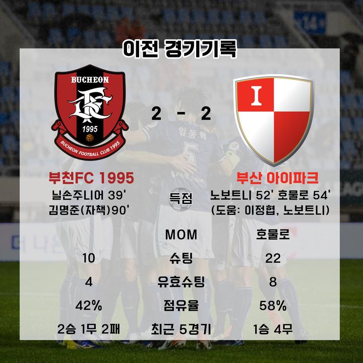 부천_부산_이전경기기록.png