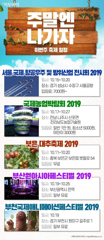 이번 주 축제-서울 국제 항공우주 및 방위산업 전시회·부산원아시아페스티벌·국제농업박람회