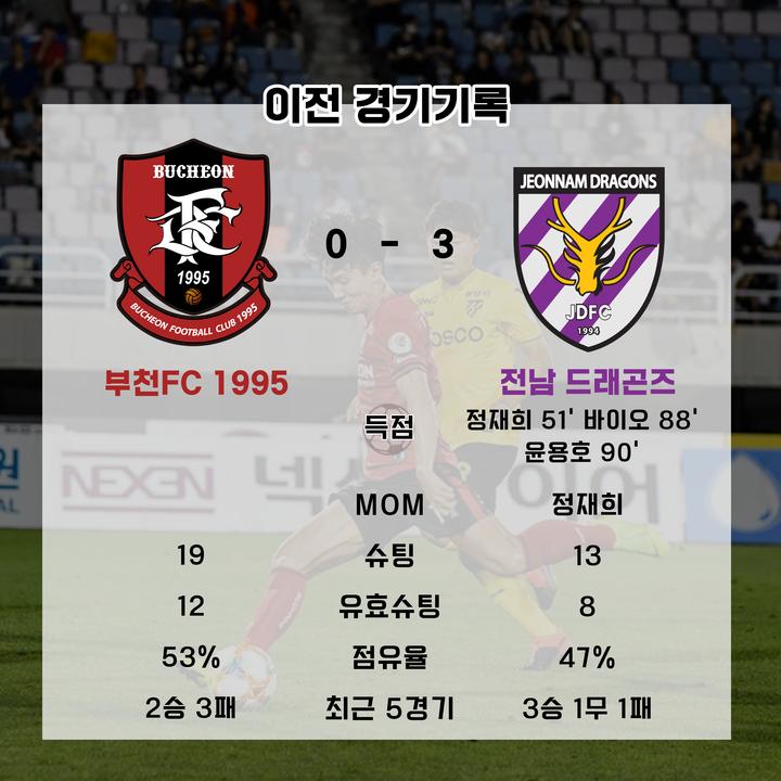 전남_부천_이전경기기록.png