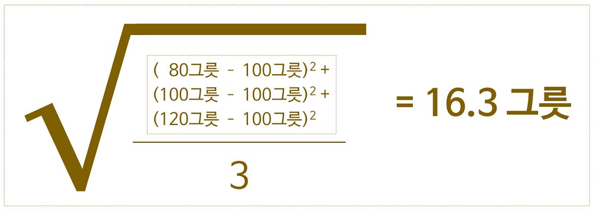 [펀드사전] 변동성이란? 4