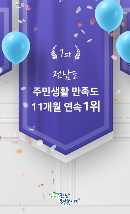 전남도, 주민생활 만족도 11개월 연속 1위