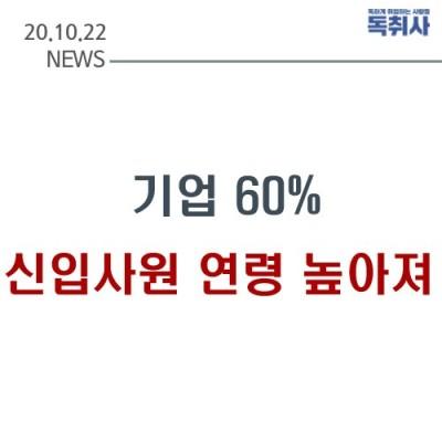 [채용뉴스] 기업 60%, 신입사원 연령 높아졌다. 중고신입에 대한 인식은?