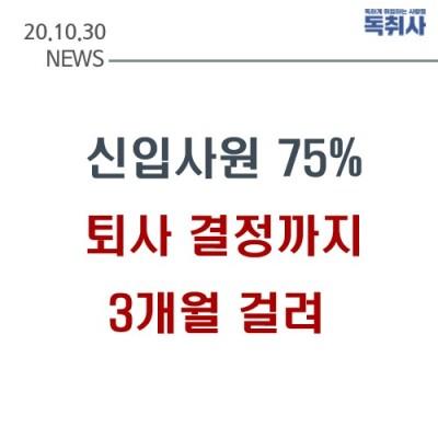 [채용뉴스] 신입사원 75%  퇴사 결정까지 O개월 걸려