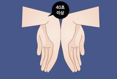 손가락과 손목 통증, '수근관증후군' 자가진단법