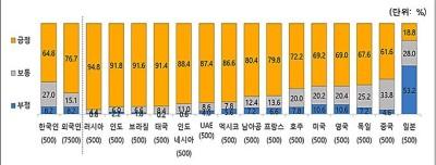 러시아는 왜 한국 제품에 열광할까?